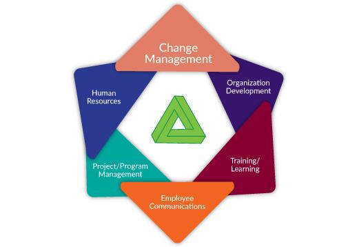 change-management-workspace (1)