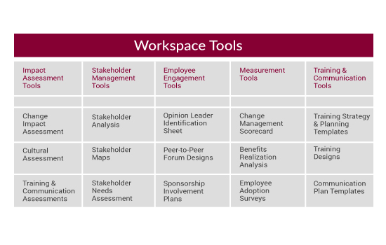 change-management-workspace-2