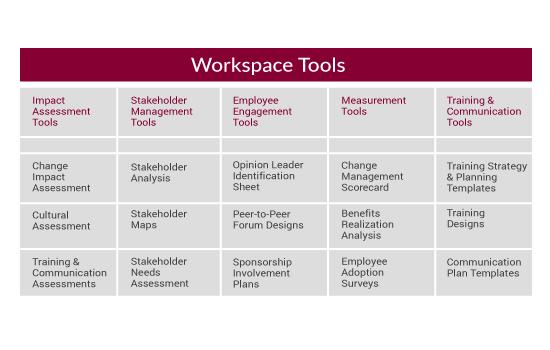 change-management-workspace-2